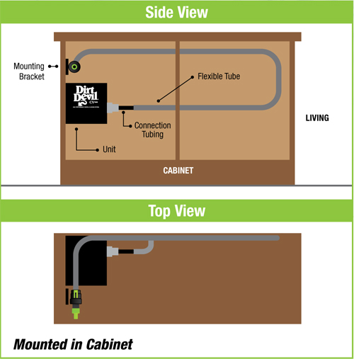 rv side camera mounting instructions
